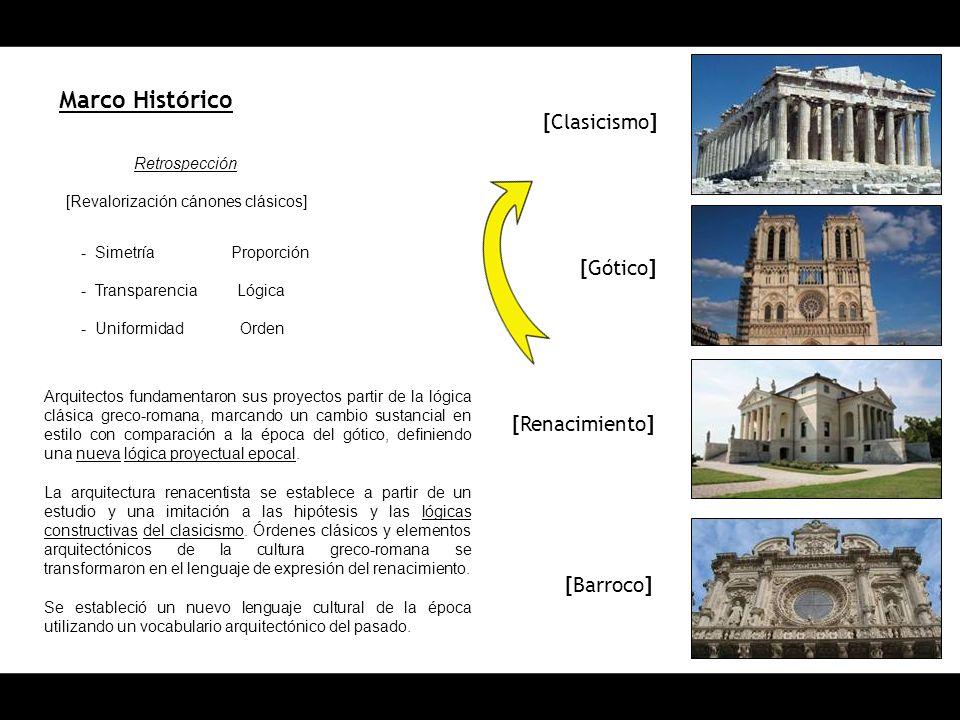 Marco Histórico [Clasicismo] [Gótico] [Renacimiento] [Barroco]
